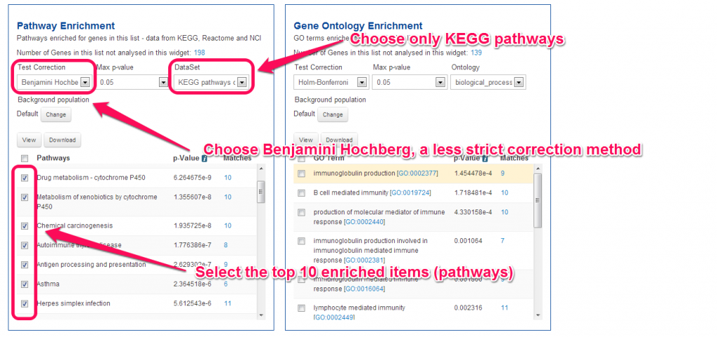 Select enriched pathways
