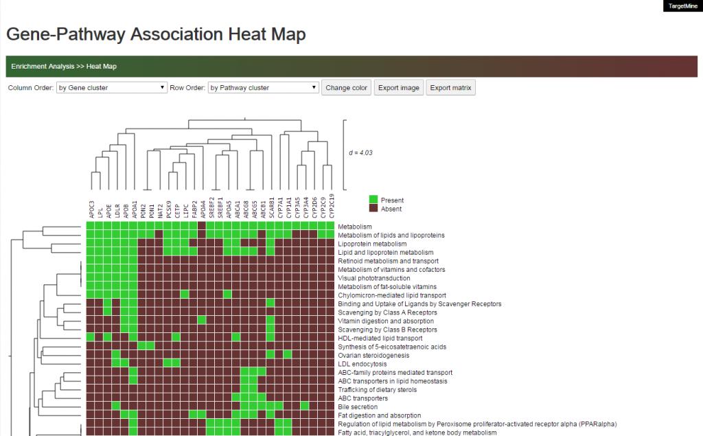 pipeline-heatmap-example