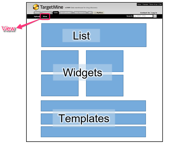 List Analysis page consists of three sections; list, widgets and templates.